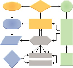 A workflow example of bubbles and arrows showing directional flow.