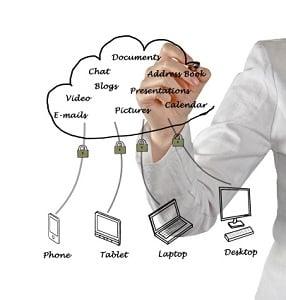IT_Services_Management