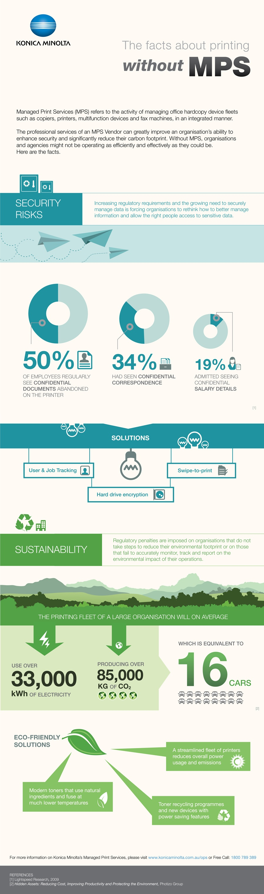 Konica_Miniolta_MPS_Benefits_Security_Sustainability_Infographic_2