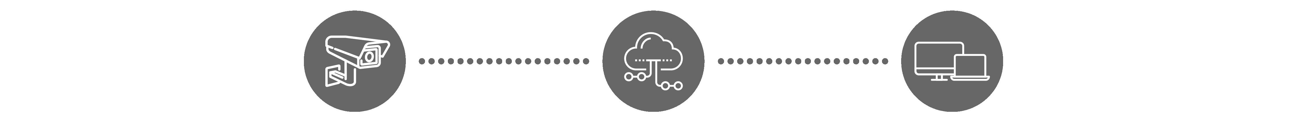 Cloud Surveillance_NEW-01-3